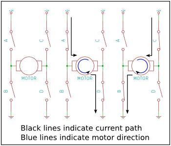nathandumont com h bridge tutorialdiagrams of an h bridge off, driving the motor forward and backward, using
