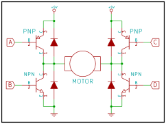 A simple H-bridge made out of NPN and PNP transistors