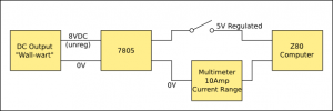 Block diagram of the test powersupply showing regulator and current meter